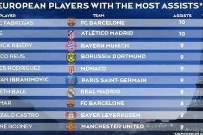 Un jugador de LAOTRALGA es el mejor pasador de Europa
