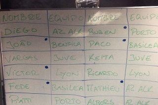 Los jugadores del Valencia que adivinaron su rival de cuartos