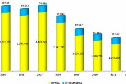 El número de autónomos en Extremadura crece un 2,4% en el primer semestre de 2014