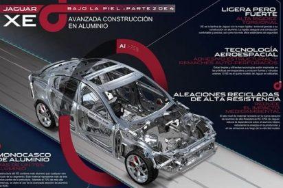 Jaguar promete que el XE bajará de los 4 litros de consumo