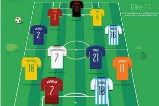 Los once jugadores más buscados durante el Mundial