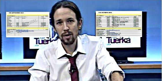 La gran mentira de Pablo Iglesias: los documentos que desmontan sus falsas donaciones