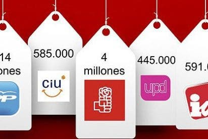 Septiembre de 2014: un mes en el que puede cambiar todo en España