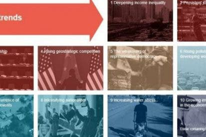 Estos son los 10 principales retos que afronta el mundo en 2015 y que deberías conocer