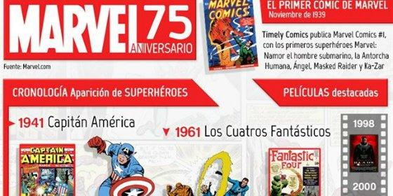 Marvel, la factoría de los superhéroes de ficción, cumple 75 años