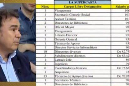 Un anticasta de Podemos en la Complutense se lleva crudo un sueldo similar al que gana Rajoy