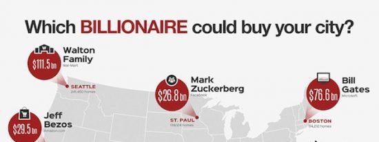 Los 13 'millonetis' que se pueden comprar ciudades enteras si les da la gana