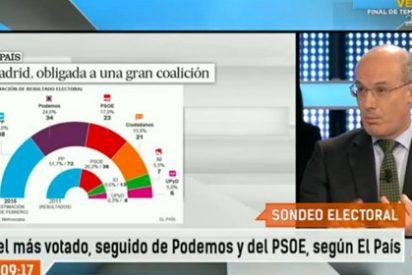 """Narciso Michavila deja tiritando a El País por su sondeo sobre Madrid: """"Primero pone el titular y luego la encuesta"""""""