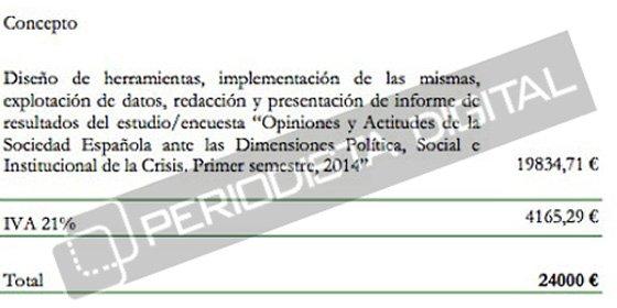 EXCLUSIVA PD: Podemos pagó 24.000 euros por una encuesta a una empresa dirigida por Bescansa