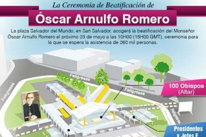 La Iglesia salvadoreña pide dos días de asueto por la beatificación de Romero