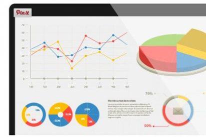 El comercio digital y sus estrategias para captar clientes