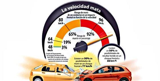 ¡Atención conductor!: Los datos erróneos que hay en el listado de radares de la DGT