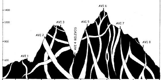 "Carrera por montaña ""III Cumbres Hurdanas"""