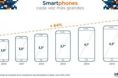 Smartphones, el futuro de las compras