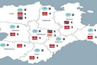 El PP mejora, PSOE y Unidos Podemos se mantienen y C,s baja en Castilla y León