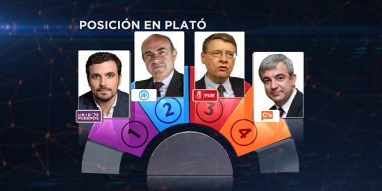 Impuestos, pensiones, déficit y recortes centran el único debate económico en televisión de la campaña