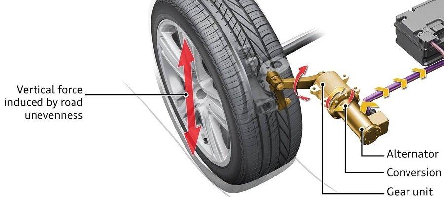 Audi eROT, los amortiguadores que ahorran combustible