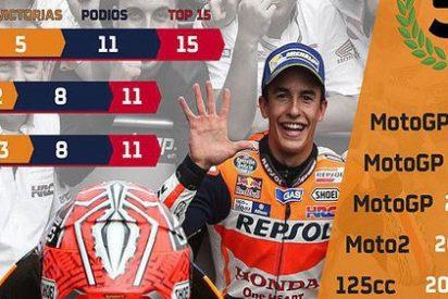 Marc Márquez se corona por sorpresa tricampeón del mundo de Moto GP