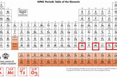 La tabla periódica ya tiene 4 nuevos elementos