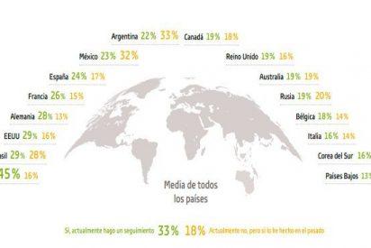 España, es el sexto país del mundo que sigue su salud con una 'app'