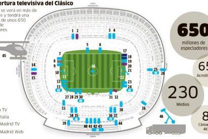 La retransmisión del Clásico Barça-Real Madrid contará con la mejor tecnología de la Historia