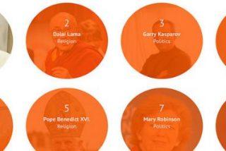 Un estudio del WorldPost corona al Papa como la persona más influyente del año