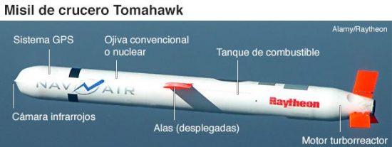 Así son los misiles Tomahawk de EE.UU.