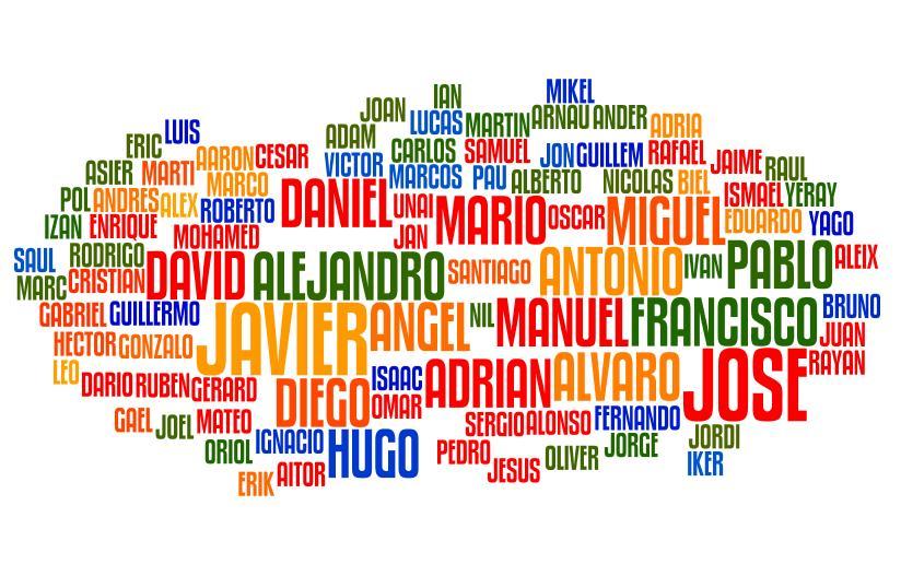 ¿Buscas un nombre raro para tu hijo que no tenga casi nadie en España?