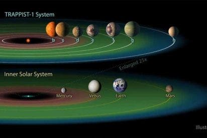 TRAPPIST-1 resulta propicio para la propagación de vida entre planetas