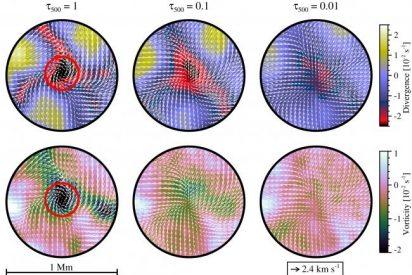 Por primera vez utilizan Inteligencia artificial para estudiar el Sol