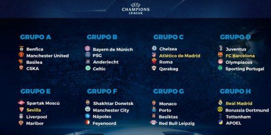 Sorteo de Champions: Difícil para el Atlético y más fácil para Barça, Real Madrid y Sevilla