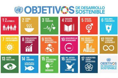 Objetivos de Desarrollo Sostenible. Dos años perdidos contra el hambre
