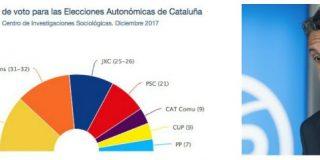 """El PP tiene un problema grave en Cataluña: """"No haber parado el 9-N marcó un antes y un después"""""""