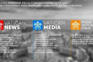 La comunicación vaticana luce nueva imagen corporativa