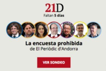 La encuesta prohibida del 21-D en Cataluña: segunda entrega