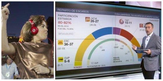 ¡Qué 'grande' eres, Soraya! TV3 revienta la jornada de reflexión con un sondeo favorable a ERC