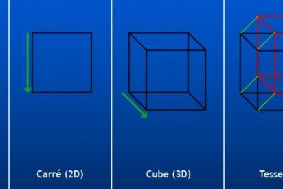 ¿Qué es la cuarta dimensión espacial?