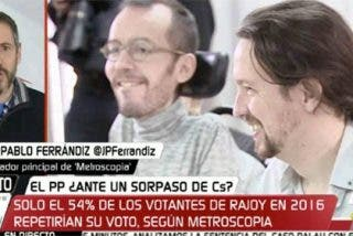 """Metroscopia hunde aún más la pinza Iglesias-Rajoy: """"Ya no hay miedo a Podemos y muchos pueden dar el salto al voto a Ciudadanos"""""""