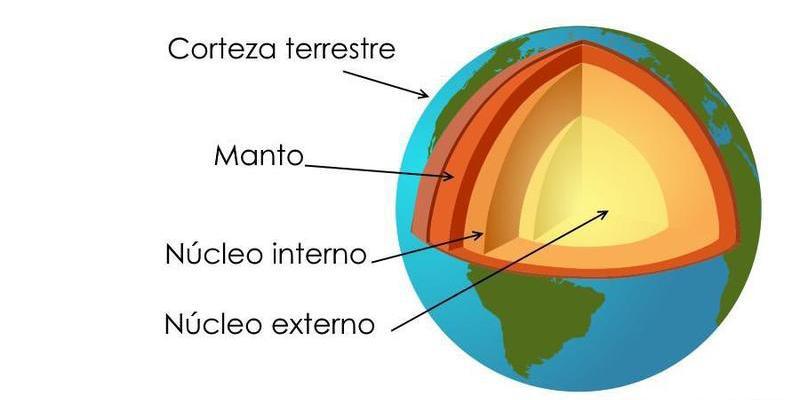 El núcleo y el manto del Planeta Tierra se separaron de forma desordenada