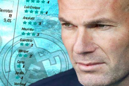 Zidane, el genio de la eterna sonrisa en el banquillo del Real Madrid