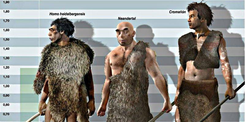 Los humanos modernos se mestizaron con los arcaicos denisovanos