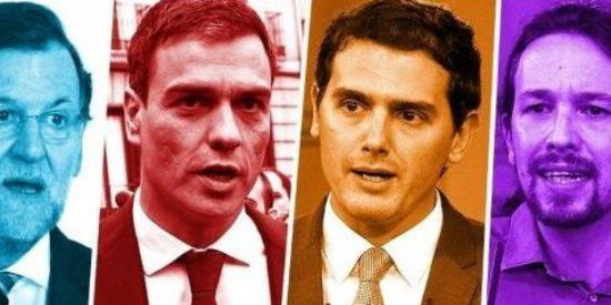 España: El crecimiento de Ciudadanos coloca al centro derecha 16 escaños por encima de la mayoría absoluta