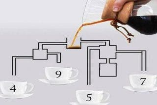 ¿Sabrías descifrar el llamado enigma del café?