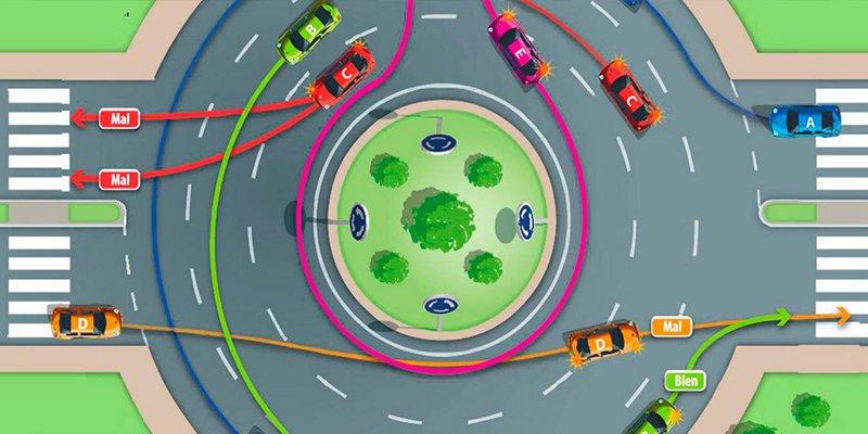 ¿Sabes cuál es la forma correcta de circular por una rotonda?