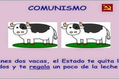 Tutorial: La economía mundial explicada con vacas