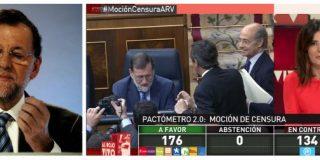 Las cuentas de Mariano Rajoy para sobrevivir a la moción de censura y seguir siendo presidente
