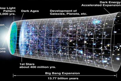 Se cumplen cien años de la constante cosmológica