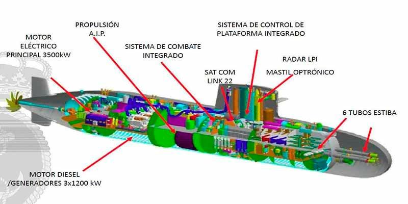 La prensa internacional se cachondea del disparate de los nuevos submarinos españoles