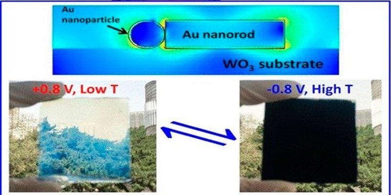Esta ventana inteligente regula la luz, caldea.. y mata bacterias