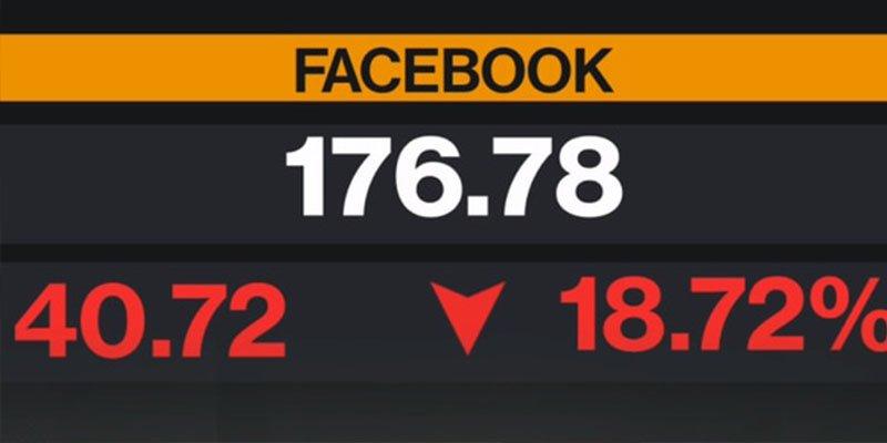 Así fue la destrucción de Facebook como marca, por culpa de su CEO Mark Zuckerberg